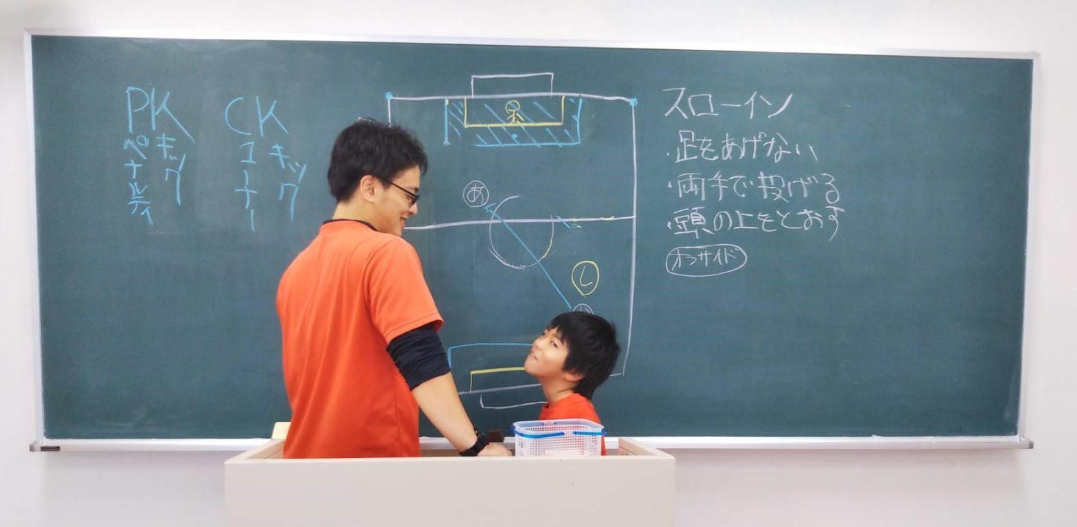 【サッカーのルールを知る】